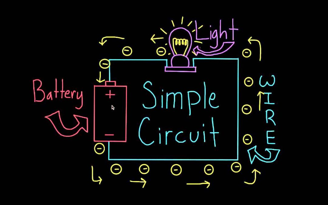 Current Electricity and Circuits