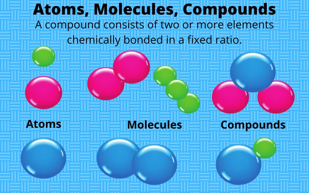 Making Formulas and Naming Compounds